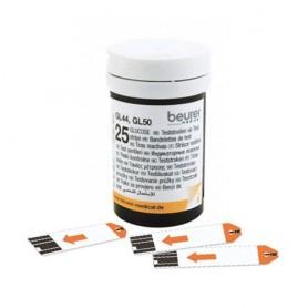 Teste glucoză GL44 şi GL50