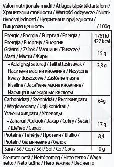 tabel-cu-valori-nutritionale-plantum-ro