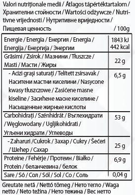 tabel-valori-nutritionale-plantum-ro