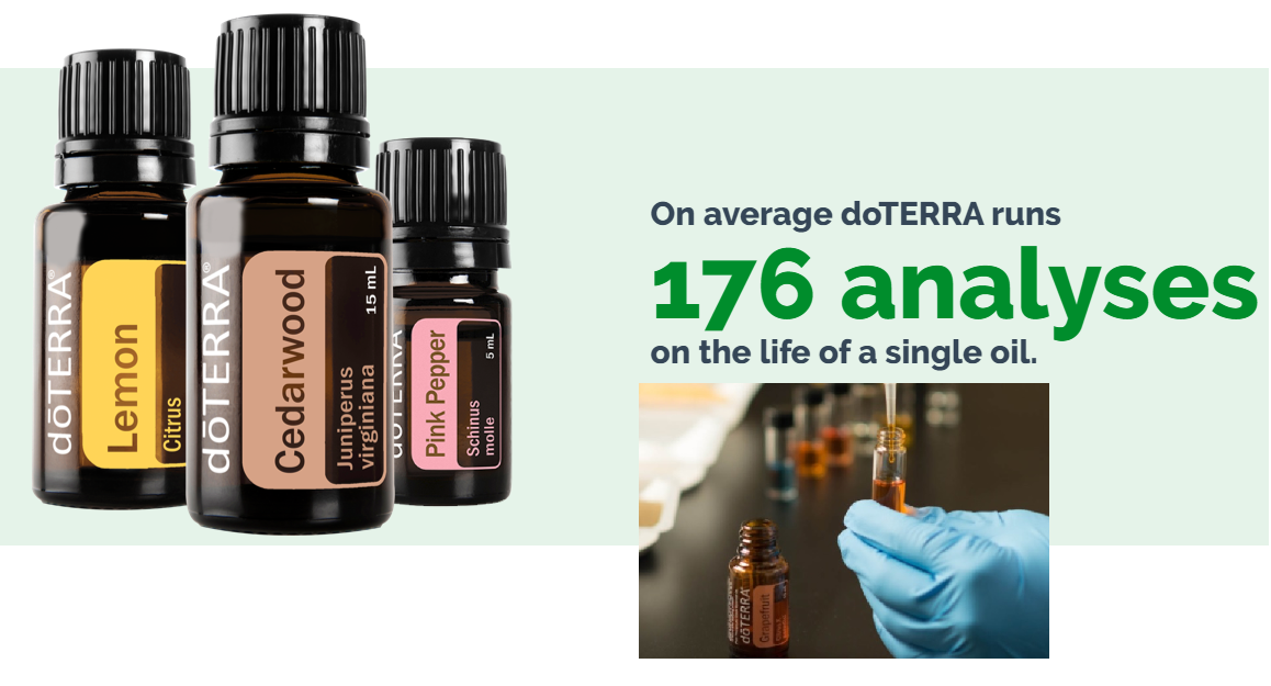 doterra analize