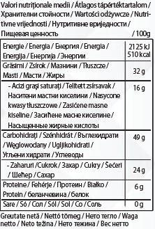 valori-nutritionale-plantum-ro