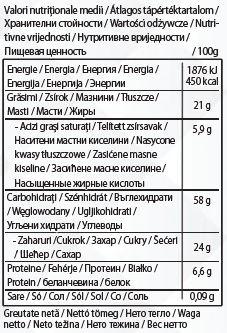 valori-nutritionale-tabel-plantum-ro